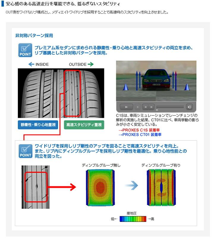 トーヨータイヤ/TOYO TIRES プロクセス PROXES C1S
