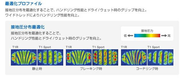 トーヨータイヤ/TOYO PROXES T1 SPORT SUV