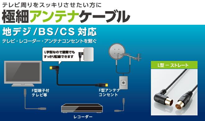 テレビ周りをスッキリさせたい方に 極細アンテナケーブル