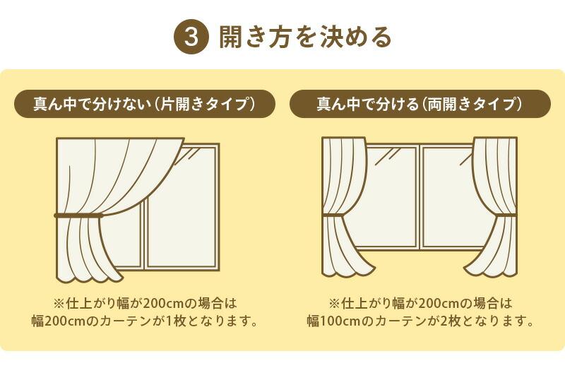 オーダーカーテンの開き方