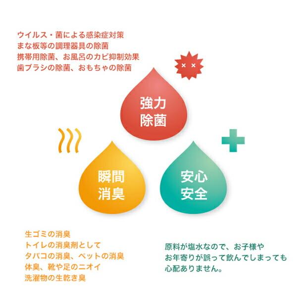 ウイルス・菌による感染症対策