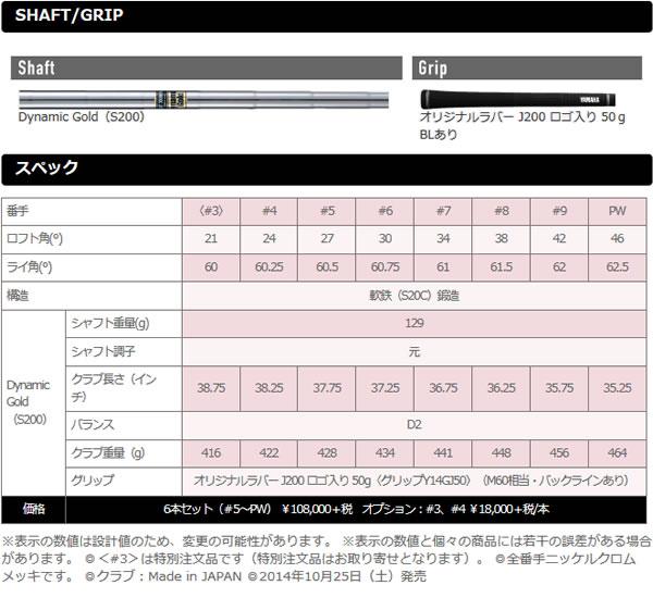 【2016年継続品 送料無料】 ヤマハ インプレス RMX ツアーモデル CB アイアン Dynamic Gold スチールシャフトモデル 「5-Pw」の6本セット