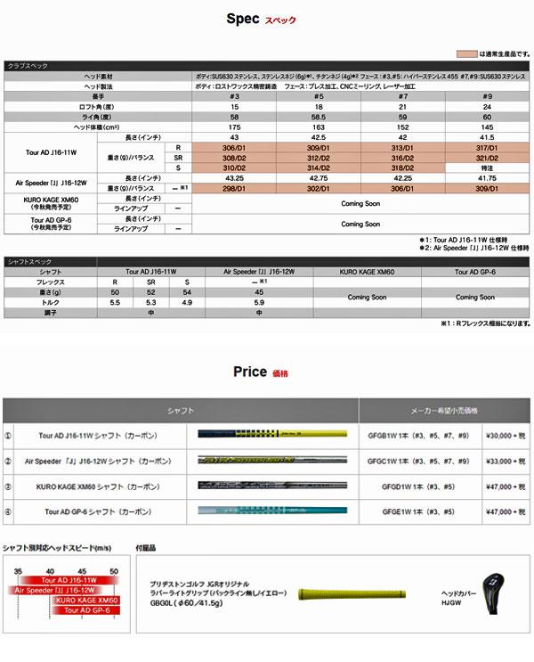 【送料無料】 ブリジストン メンズ JGR フェアウェイウッド1本(3.5.7.9)  Air Speeder 「J」 J16-12Wシャフト(カーボン) GFGC1W
