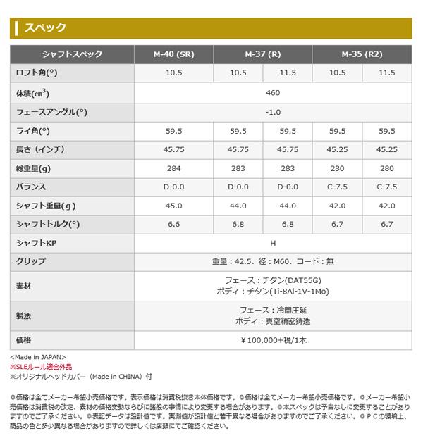 【即納 送料無料 】プロギア 2016年モデル スーパーエッグ メンズ ドライバー カーボンシャフト付 [PRGR]