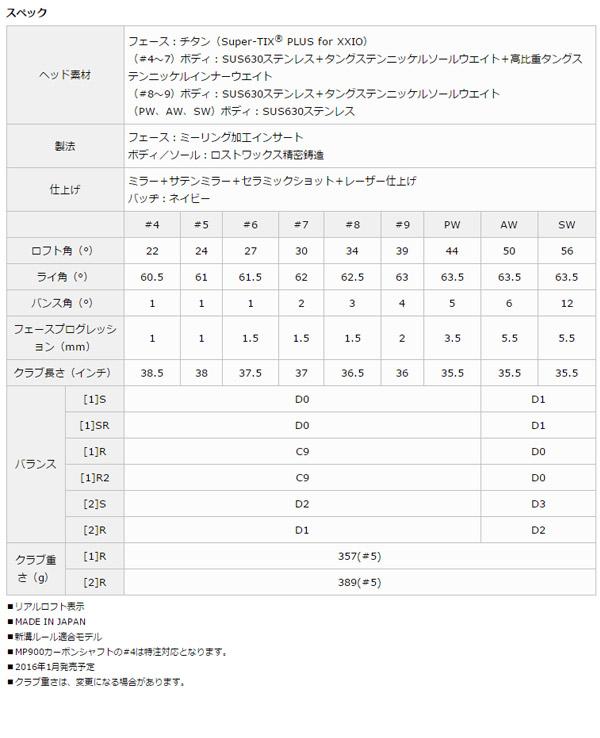 【特注品 送料無料】ダンロップ 2016 メンズ ゼクシオ9 アイアン左用 8本セット(5-SW) MP900 カーボンシャフトモデル 【ゴルフクラブ】