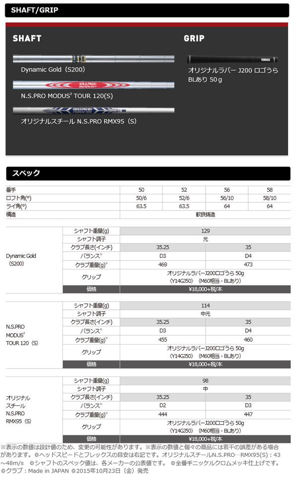 【 即納 送料無料 】ヤマハ 2016年モデル メンズ RMX116 ウェッジ ダイナミックゴールドシャフトモデル [ YAMAHA  ]