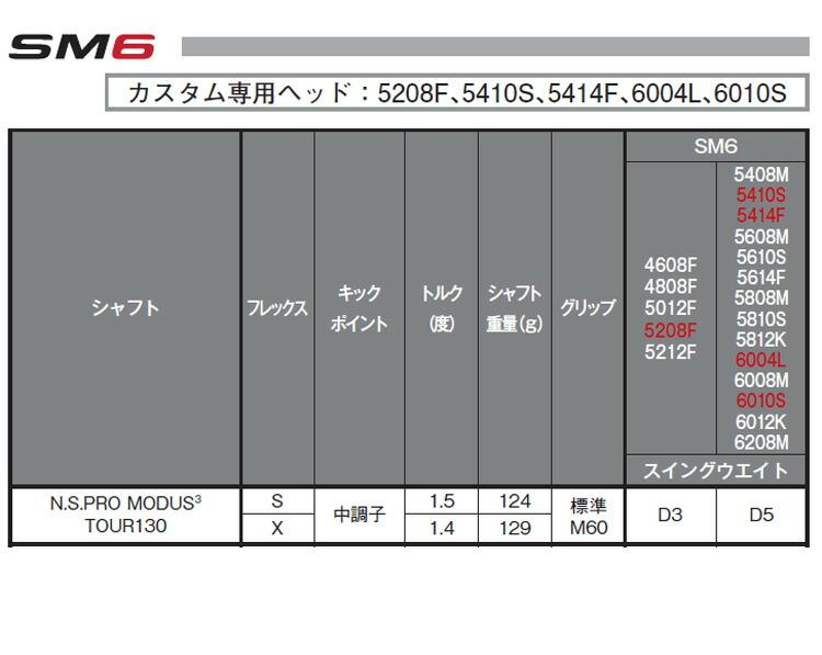 【特注品】【納期約4~6週間】タイトリスト ボーケイデザイン SM6 ウェッジ スティールグレーPVD仕上げ N.S.プロ モーダス3 130 シャフト