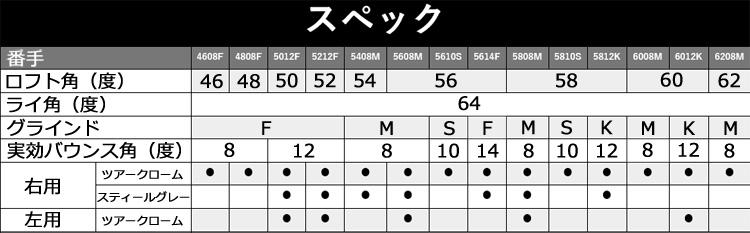 【レフティ】タイトリスト ボーケイデザイン SM6 ウェッジ ツアークローム仕上げ KBSツアーシャフト【特注品】【納期約6週間~】