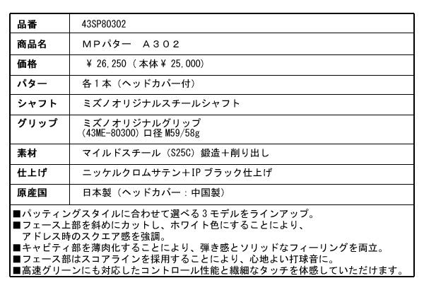 【 2012年新商品 取り寄せ 特注対応可 送料無料 】 ミズノ MPパター A302 [ MIZUNO PUTTER ]