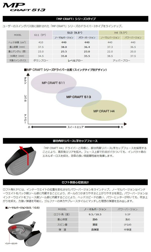 【特注品 送料無料】ミズノ メンズ MPクラフト513ドライバー(パワーバージョン) Tour AD GT モデル ヘッドカバー付き 5KJGB89251 [MIZUNO]