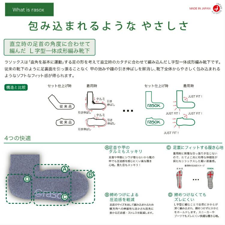 rasox/ラソックス/靴下/クルーソックス/ウールソックス/ジャガードウールクルー/rasoxブランド紹介
