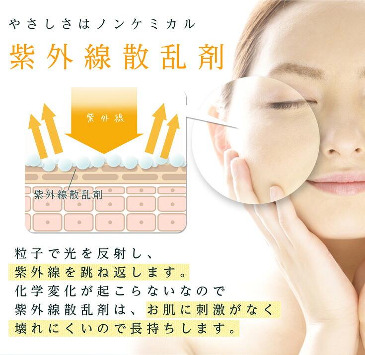 ノンケミカルで肌に優しい紫外線散乱剤使用の日焼け止め出低刺激