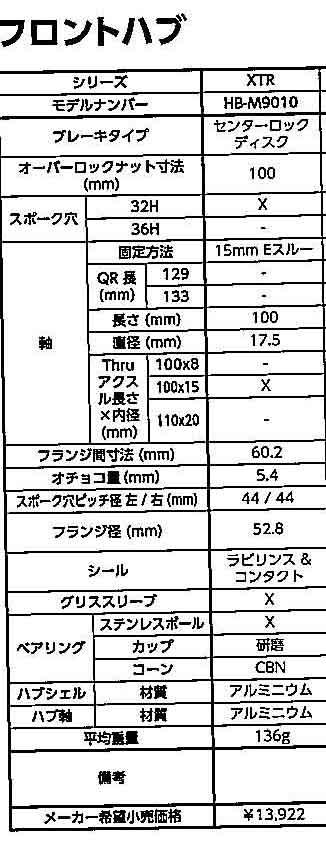 自転車の 自転車 ロックナット寸法 : ... 自転車 MTB:パワーサイクル