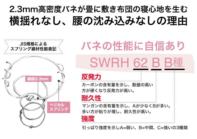 バネSWRH62BB種