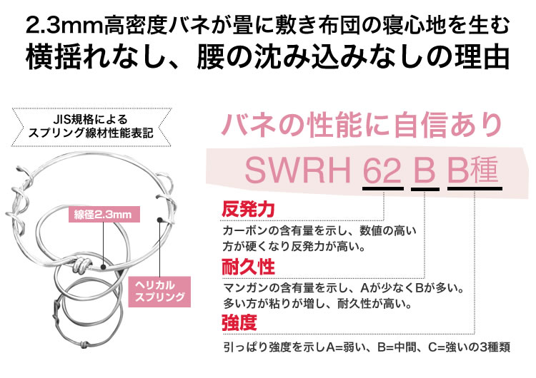 ��SWRH62BB��