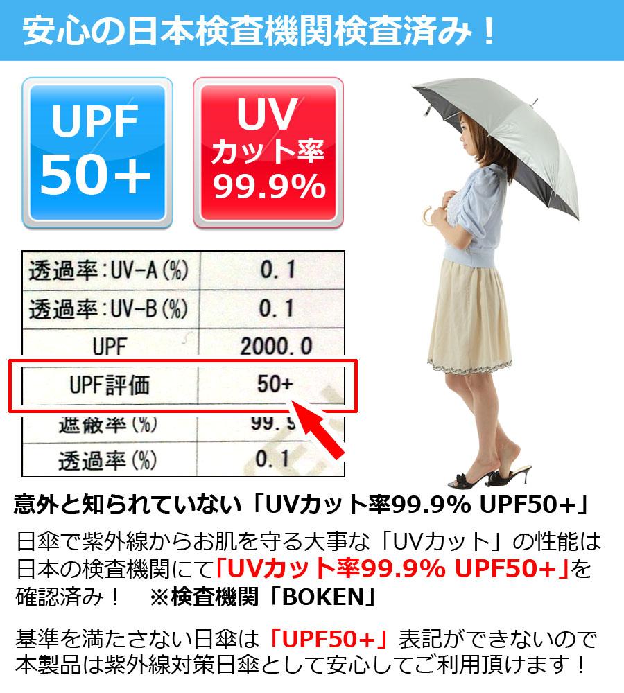 UVカット率99.9% UPF50+ 晴雨兼用 ジャンプ日傘 親骨55cm×8本骨 シルバー 銀