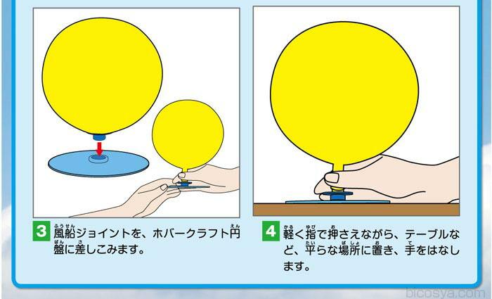... 自由研究ガイドブック/工作