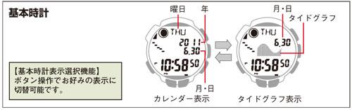 prw-2500_time