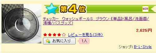 4月11日更新 4位にランキング