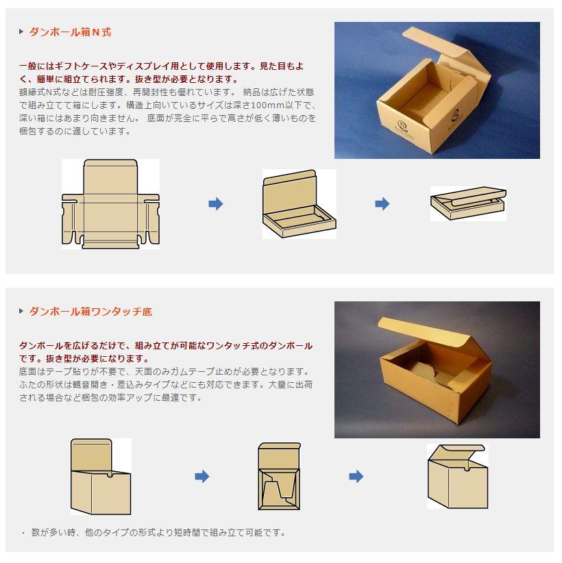 ダンボール商品の説明