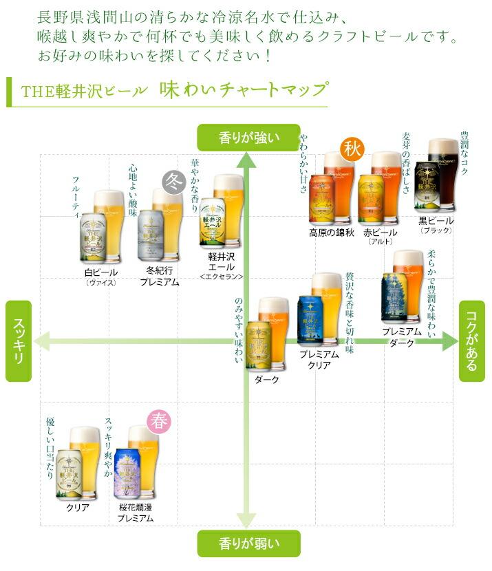 7人の醸造スタッフ