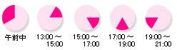 配達可能時間は「午前中」「13:00〜15:00」「15:00〜17:00」「17:00〜19:00」「19:00〜21:00」です。