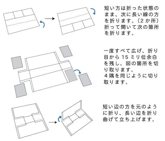 木製モールド使用方法