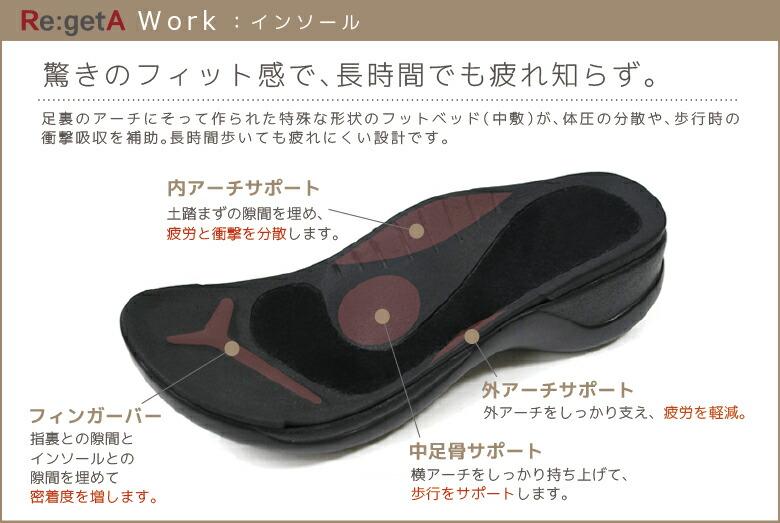 ソール説明/リゲッタワーク凸凹インソール