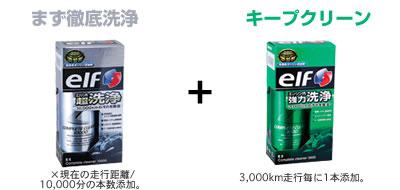 本来持っているエンジン性能を維持する徹底洗浄・クリーンの組合せ