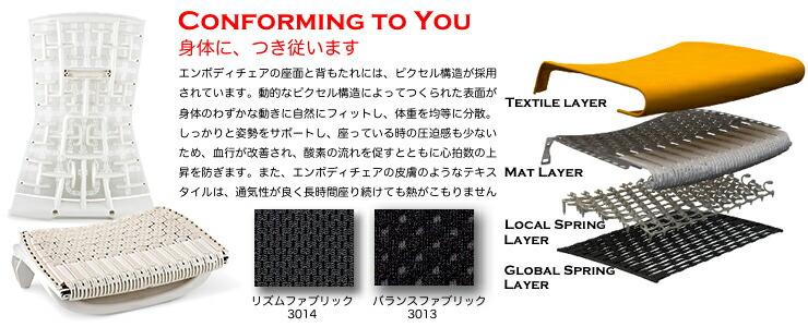 embody_textile