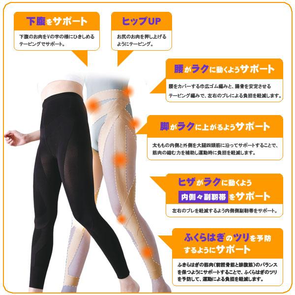 脚・腰・膝をサポート