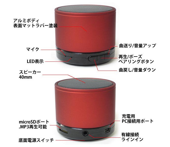 Bluetooth �磻��쥹 ���ԡ�����