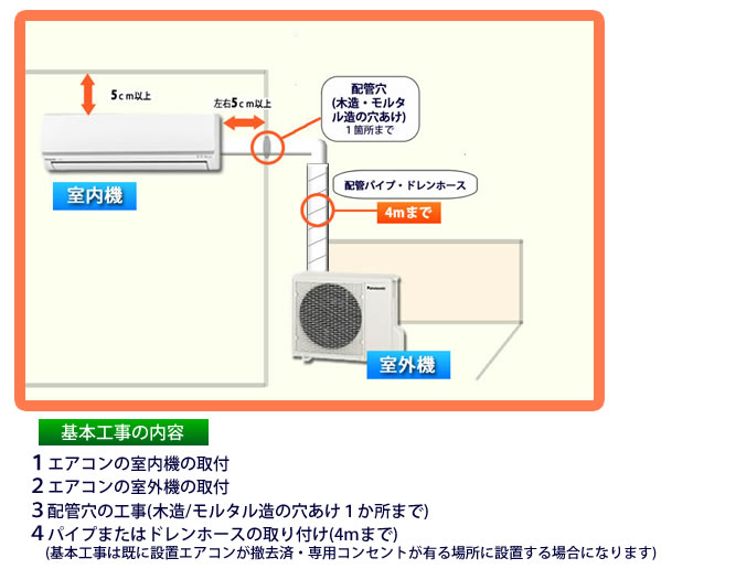 Construction Air Conditioner : Clover rakuten global market only customers who