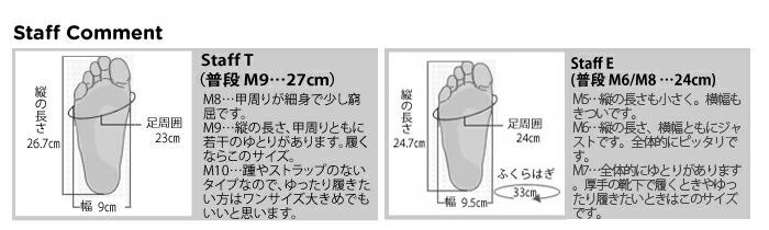 crocs【クロックス】 Crocband LoPro Slide/クロックバンド ロープロ スライド※※