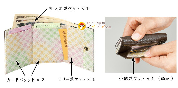 札入れポケット1、カードポケット2、フリーポケット1、小銭入れポケット1