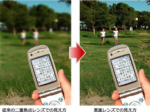 従来の二重焦点レンズでの見え方と累進レンズでの見え方