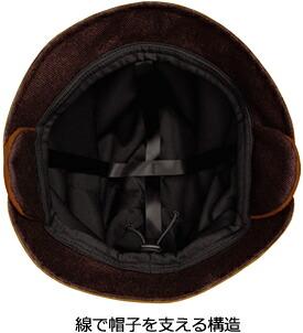 線で帽子を支える構造