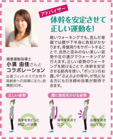 健康運動指導士 小濱由佳さんとコラボレーション