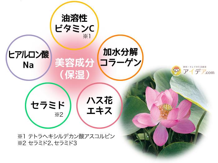 複数の美容成分(保湿)配合