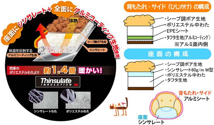 同厚のポリエステルわたより約1.4倍も暖かいシンサレートを使用