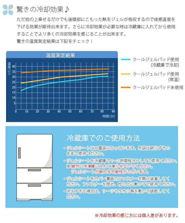 冷却効果抜群 の クールジェルパッド まくら用の画像3