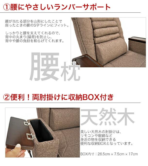 腰にやさしい ランバーサポート 腰枕 猫背防止 姿勢矯正 姿勢安定 安定感