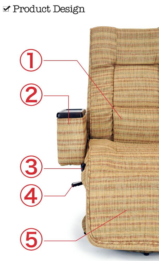 座椅子 座いす リクライニングチェア 高級ガスシリンダー式昇降レバー式無段階リクライニングチェア オークリーの5つのオススメ機能