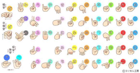 すべての講義 50音 濁音 : Sign Language Colors