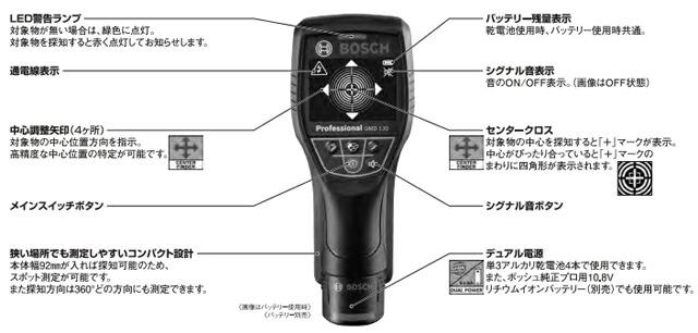 GMD120の機能説明