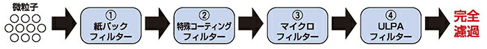 �A�b�N�X�u���[�� �A�X�x�X�g�������o���p�n�C�p���[�N���[�i�[(�|���@)�@AX-100M