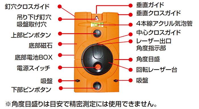 アックスブレーン 設備・タイル・内装・設置工事で基準出しに!ロータリーレーザーライン RLE-360M