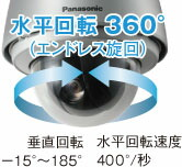 WV-SW396J(旧品番:DG-SW396) 1.3メガピクセル / HD (720p) 対応屋外ハウジング一体型ネットワークカメラ