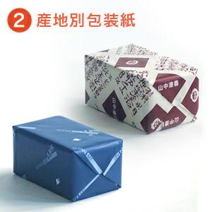 産地別包装紙