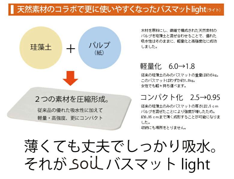 天然素材のコラボで更に使いやすくなったsoil(ソイル)バスマット light 薄くても丈夫でしっかり吸水。それがソイル バスマット light